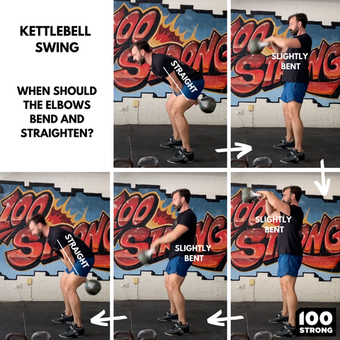 Visual guide on when to bend and straighten arms in a kettlebell swing