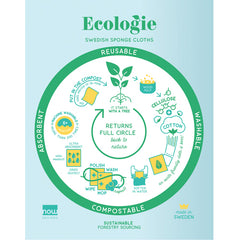 Ecologie Reusable Swedish Dish Cloths - Freshie & Zero Studio Shop