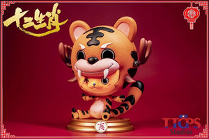 Tiger cosplay  chopper - ONE PIECE Resin Statue - TTCP Studios [Pre-Order] - FavorGK