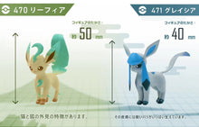 Load image into Gallery viewer, 1/20 Scale World Zukan Leafeon Eevee & Glaceon Eevee - Pokemon Resin Statue - YX Studios [Pre-Order]
