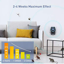 Load image into Gallery viewer, (K711)Letlar Ultrasonic Rodent Repeller Plug in, Ultrasonic Pest Repeller with 4 Modes, Indoor Electronic Pest Rodent Repellent for Squirrel Mice Rat Spider Mosquito ...