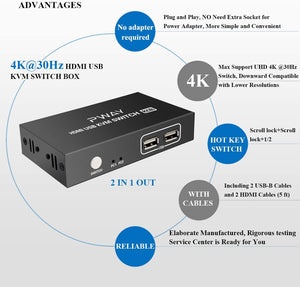 (C813) Switch HDMI 2 Port Box,UHD 4K@30Hz & 3D & 1080P Supported