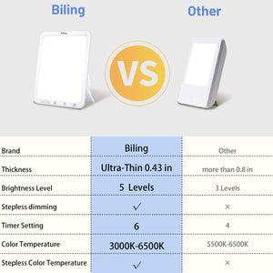 (H760)Biling Light Therapy Lamp UV-Free 10000 LUX, Sun Lamp with More Brightness Level and Color Temperature