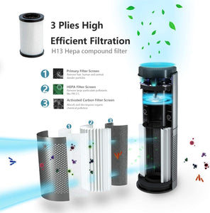 (S894) Portable Air Purifier,Dual UVC&H13 True HEPA Filter for Odors, Formaldehyde, Pollen, Pets Hair,Smoke, Dust, WERWUOO Air Cleaner