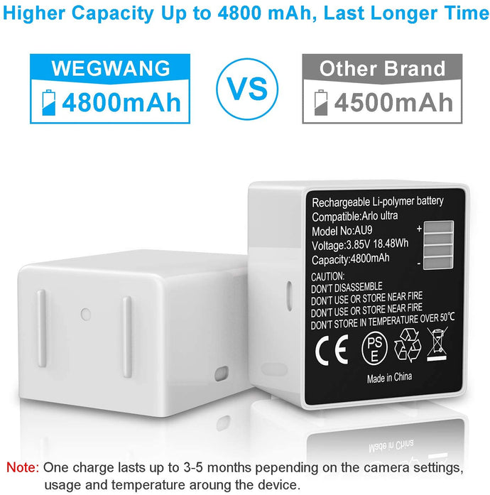 (C037)Rechargeable Batteries Compatible with Arlo Pro 3, Arlo Ultra |(VMA5400 & VMA5400C)
