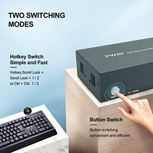 (C814)KVM Switch HDMI Dual Monitor Extended Display 2 Port, 2 USB 2.0 Hub, UHD 4K@30Hz YUV4:4:4 Downward Compatible, Hotkey Switch