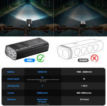 Load image into Gallery viewer, (T240)Aiguozer USB Rechargeable Bike Light, 3000 Lumens 3 LED Bicycle Headlight, 5200mAh Waterproof Bike Front Light and Back Tail Light, 3 or 5 Light Modes Fits All Road Bicycles Mountain Bikes