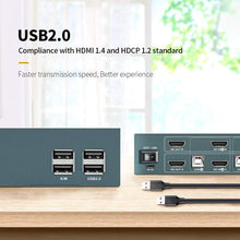 Load image into Gallery viewer, (C816)HDMI KVM Switch Dual Monitor Extended Display 4 Port, 2 USB 2.0 Hub, UHD 4K@30Hz YUV4:4:4 Downward Compatible, Hotkey Switch, with All Needed Cables