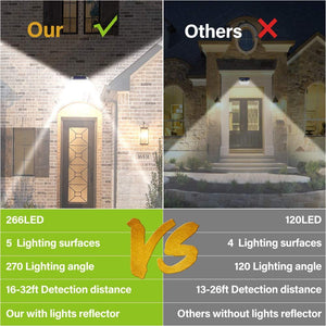 (H761)Tonatyw Solar Lights Outdoor 266 LED with Lights Reflector, IP65 Waterproof Solar Motion Sensor Security Lights, Wireless 3 Modes Wall Lights