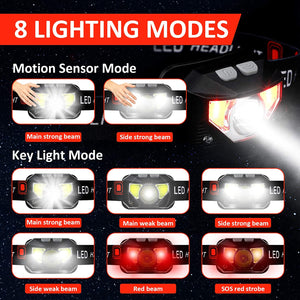 (R566)Rechargeable Headlamp Flashlight, AUSHEN 800 Lumen Brightest LED Head Lamp with White Red Light