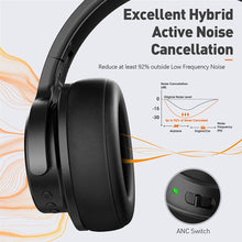 Load image into Gallery viewer, (K850)OneOdio A30 Active Noise Cancelling Headphones, Hybrid Wireless Wired Headset Bluetooth 5.0 Over Ear Headphones
