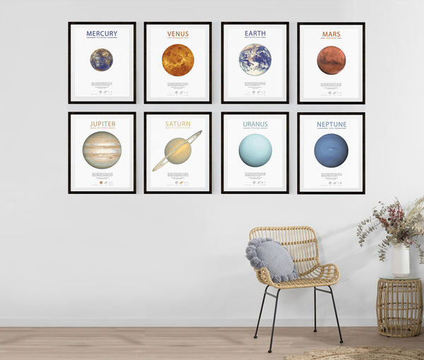 Planet Print set, Solar system wall art.