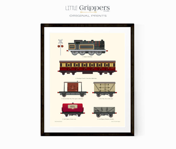 Train transportation chart print
