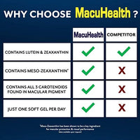 MacuHealth (90 day supply)
