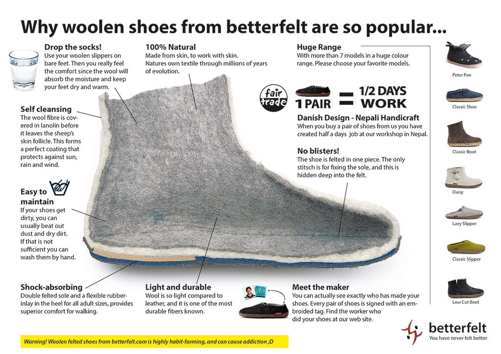 Build of Betterfelt Wool shoes
