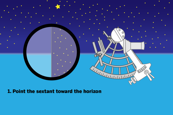 1. Point the sextant toward the horizon