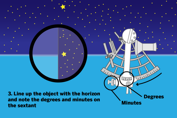 3. Line up the object with the horizon and note the degrees and minutes on the sextant