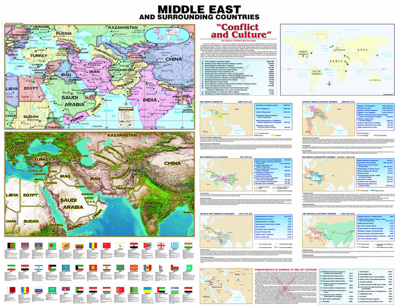 Middle East Historic Wall Map (Laminated)