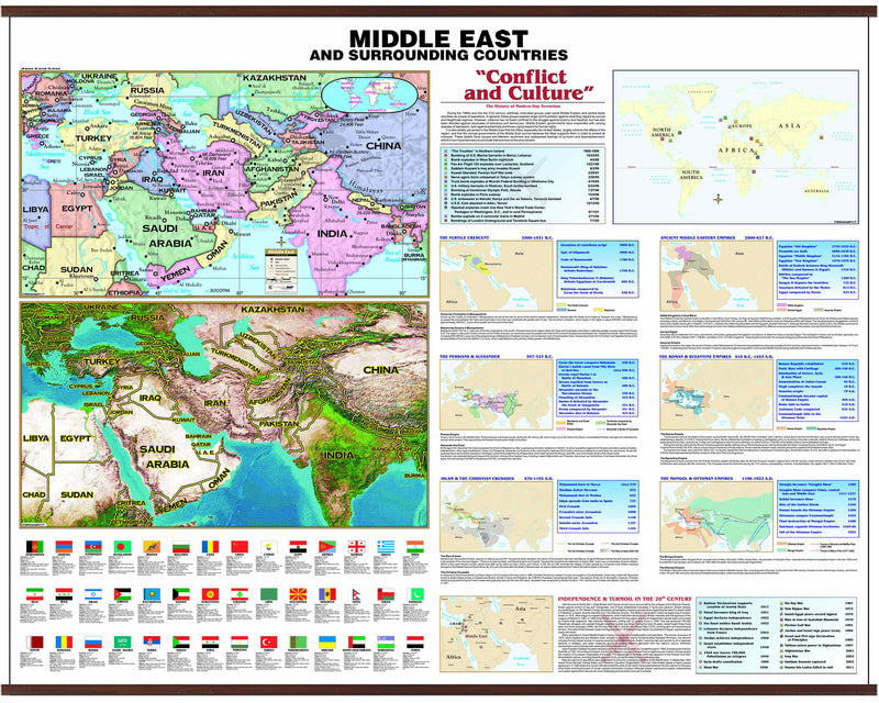 Middle East Historic Wall Map (Railed)