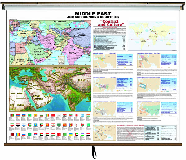 Middle East Historic Wall Map (on Roller w/ Backboard)