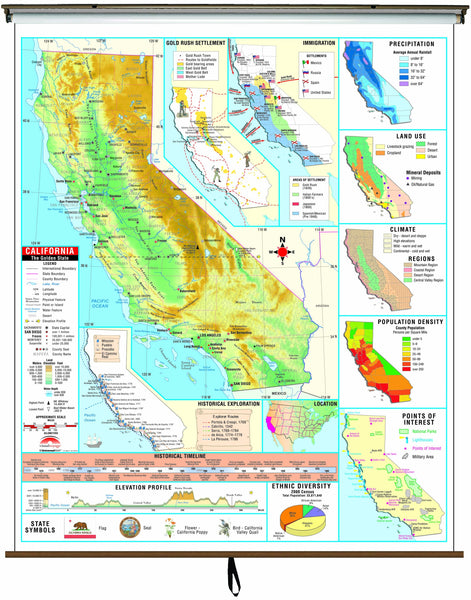 California State Intermediate Thematic Wall Map on Roller w/ Backboard