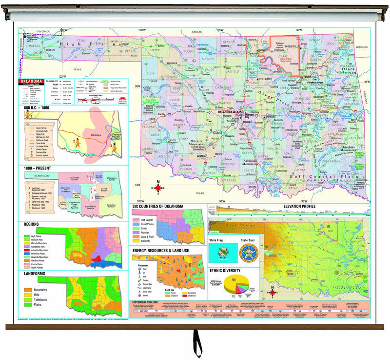 Oklahoma State Intermediate Thematic Wall Map on Roller w/ Backboard