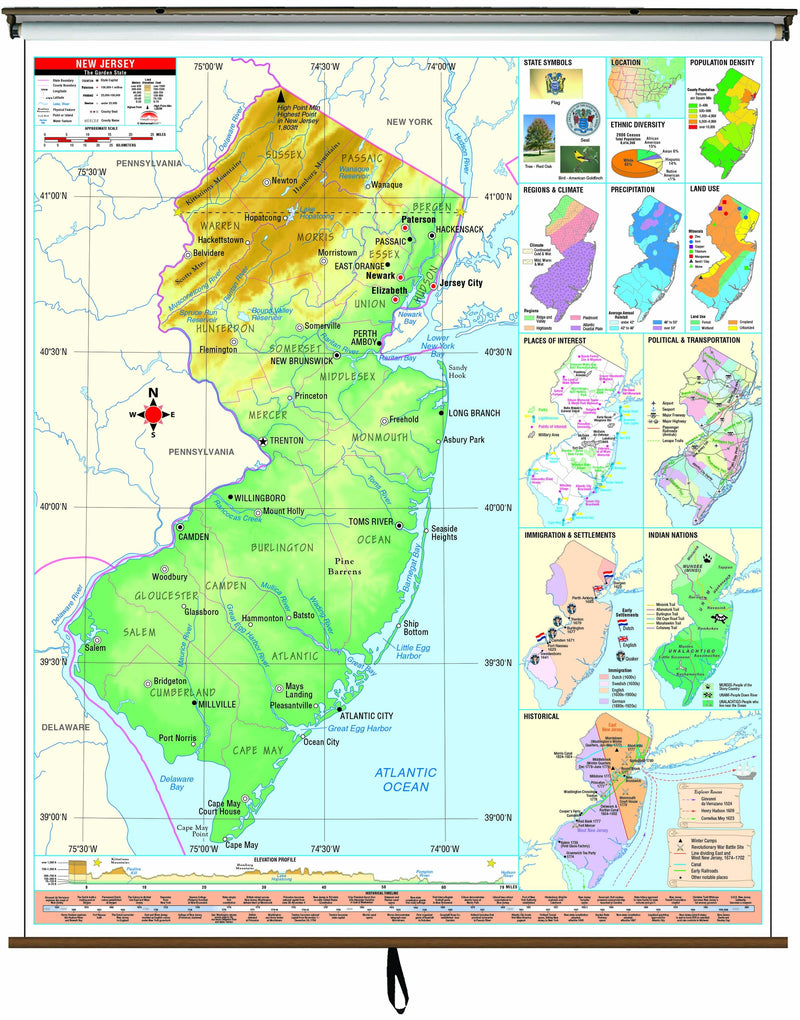 New Jersey State Intermediate Thematic Wall Map on Roller w/ Backboard