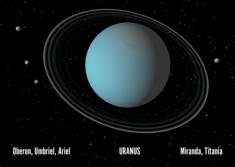 Cover of Uranus-3D-Postcard-