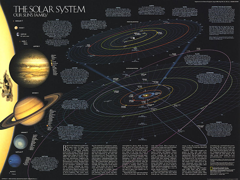 The Solar System: 2-sided Wall Map by National Geographic Maps