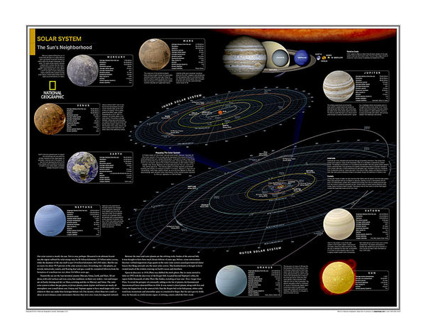 Cover of Solar System: The Sun's Neighborhood Map from National Geographic Atlas of the World 10th Edition