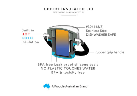 Technical Design Specifications Cross Cut of Cheeki Classic Water Bottle Insulated Lid