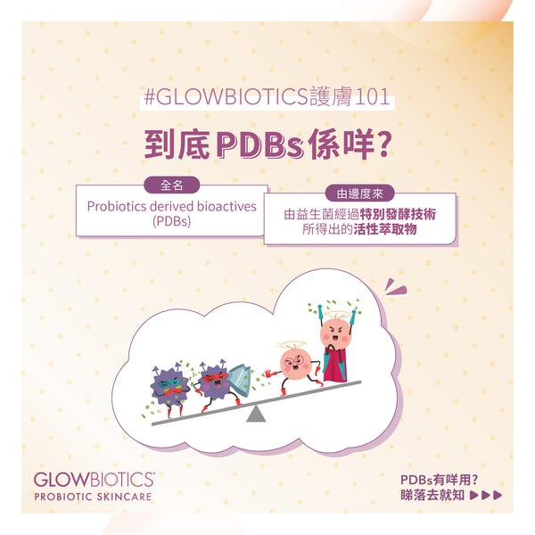 What is PDBs