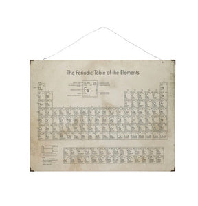 The Periodic Table of the Elements Wall Hanging