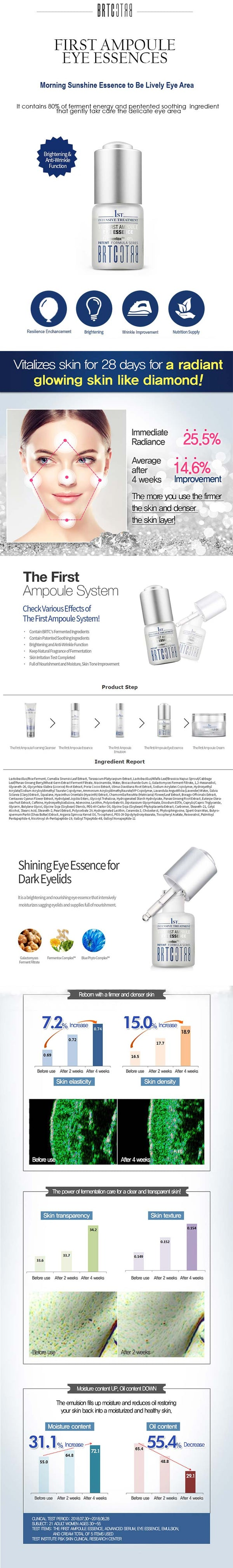 BRTC The First Ampoule Eye Essence 15ml