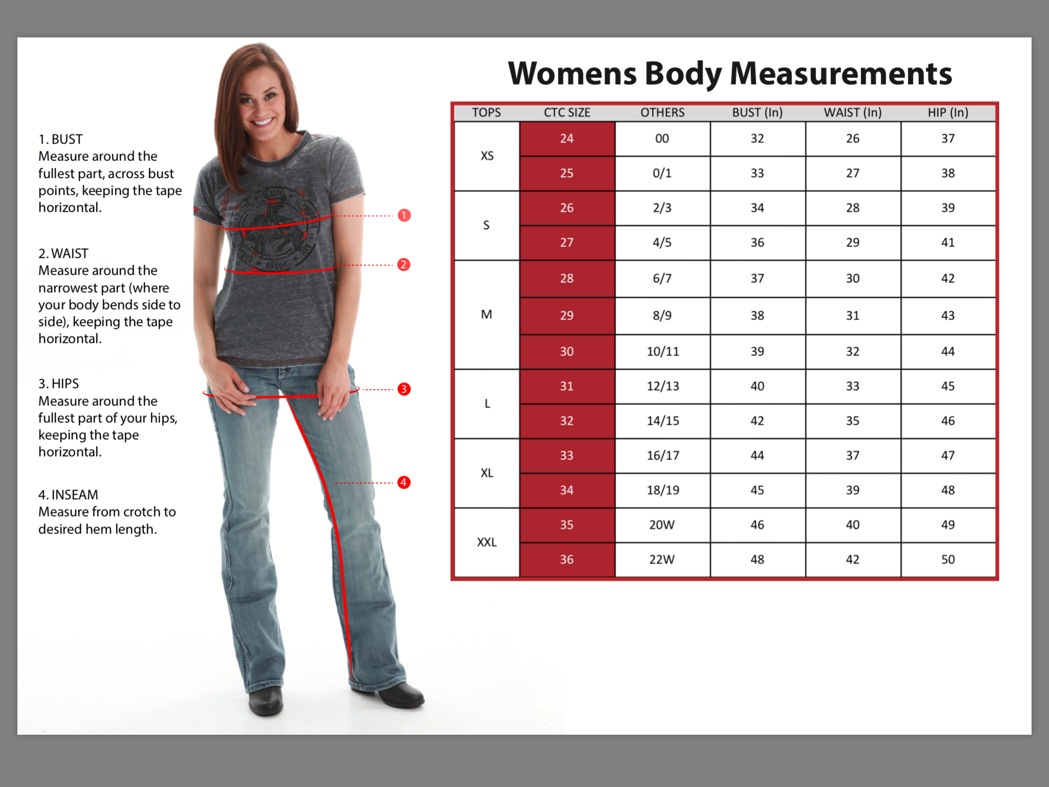 Sep 28, · To use a size chart, find your measurements on the chart, then read across to the left to determine which size you need. For example, using the first chart suggested above, if we had about a 31 inch waist, a 43 inch hip, and a 25 inch thigh measurement, we'd be about right for a size 14 pair of jeans%(16).