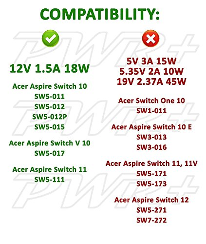Pwr+ UL Listed Adapter Replacement for Acer Iconia Tablet A100 A200 A210 A500 A501 W3 W3-810 Charger; Aspire Switch SW5-011 SW5-012 Switch 11 SW5-111; ADP-18TB C Ak.018ap.027 Lc.adt0a.024 Psa18r-120p