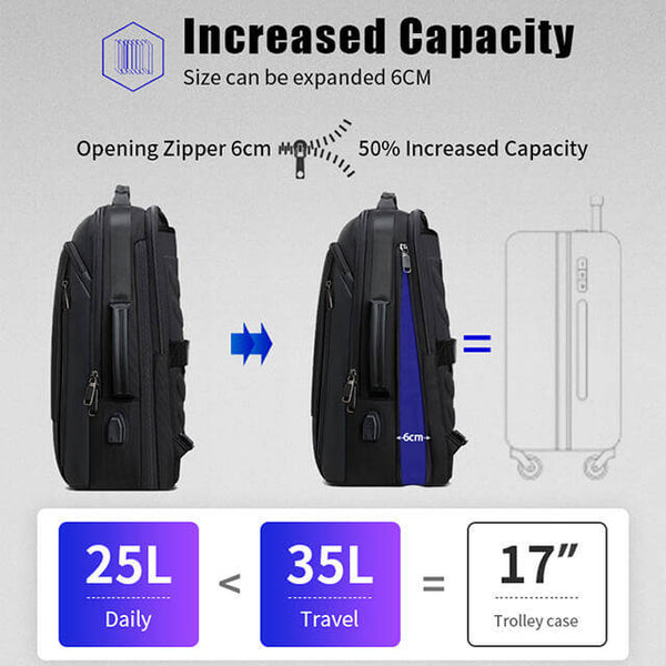 Expandable Weekend Work Laptop Backpack