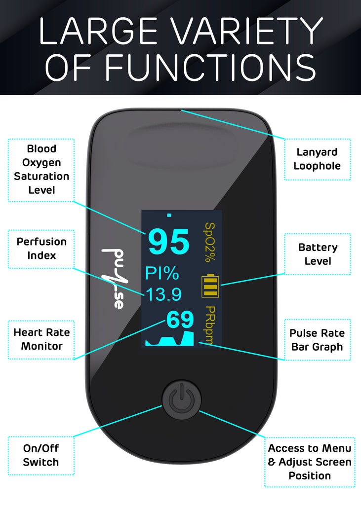 Pulse™ Fingertip Pulse Oximeter