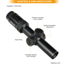 Load image into Gallery viewer, ohhunt Guardian 1-5X24 Hunting Thin Edge Riflescopes Glass Etched Reticle RG Illumination Turrets Lock Compact Shooting Scope