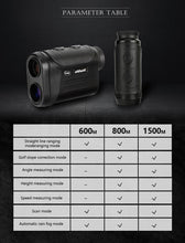 Load image into Gallery viewer, ohhunt 8X 600M/800M/1500M Multifunction Rangefinders Golf Monocular Range Finder Distance Meter Outdoor Measuring