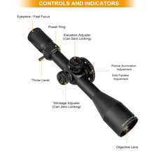 Load image into Gallery viewer, ohhunt LR 5.75-34x50 SFIR Rifle Scope Mil Dot Glass Etched Reticle Red Illumination Side Parallax Turret Lock Reset Hunting Scope