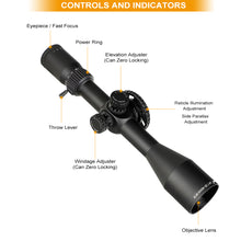Load image into Gallery viewer, ohhunt LR 7.25-40X50 SFIR Red Illumination Hunting Riflescope Glass Etched Reticle Side Parallax Turret Lock Reset