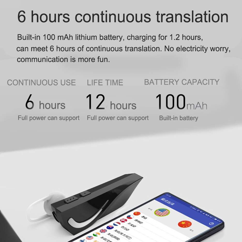 Smart Language Translation Headphones