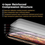 8D Luxury Mirror Tempered Glass For iPhone