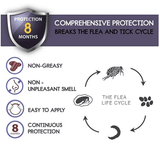 Pet Tick & Flea Collar