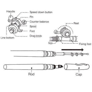 Portable Pen Pocket Mini Fishing Pole