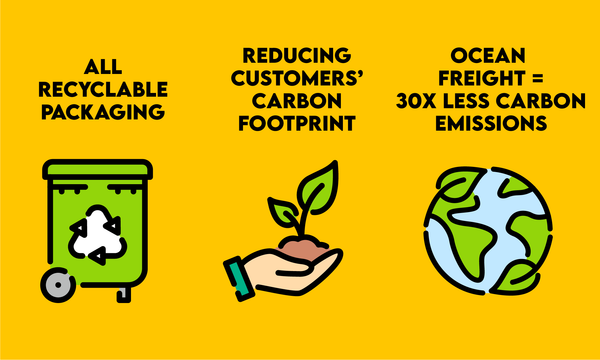 Sustainable packaging and warehousing