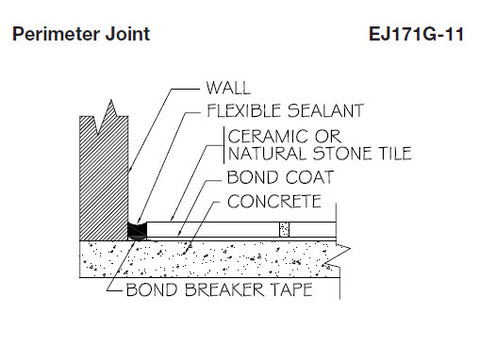 Pool Glass Tile Installation Movement Joint Perimiter