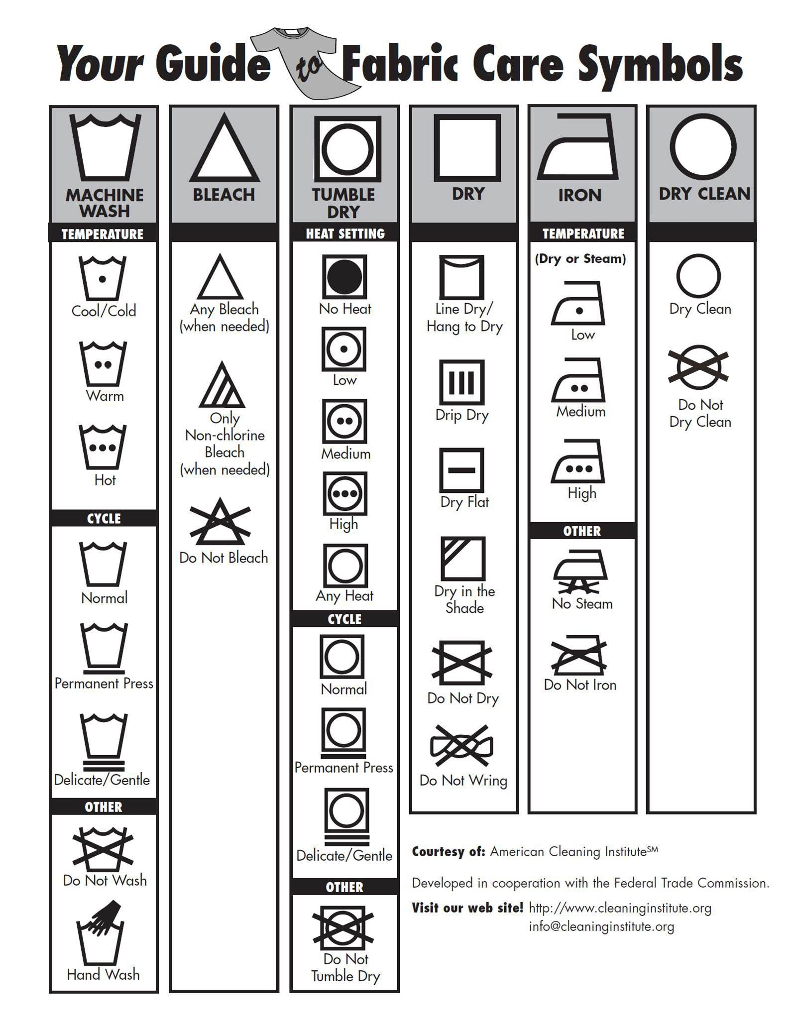Show Your Teenager Where The Fabric Care Labels On Their Clothing Is And How To Decode Them Stressing Importance Of These Symbols Can Save Hours