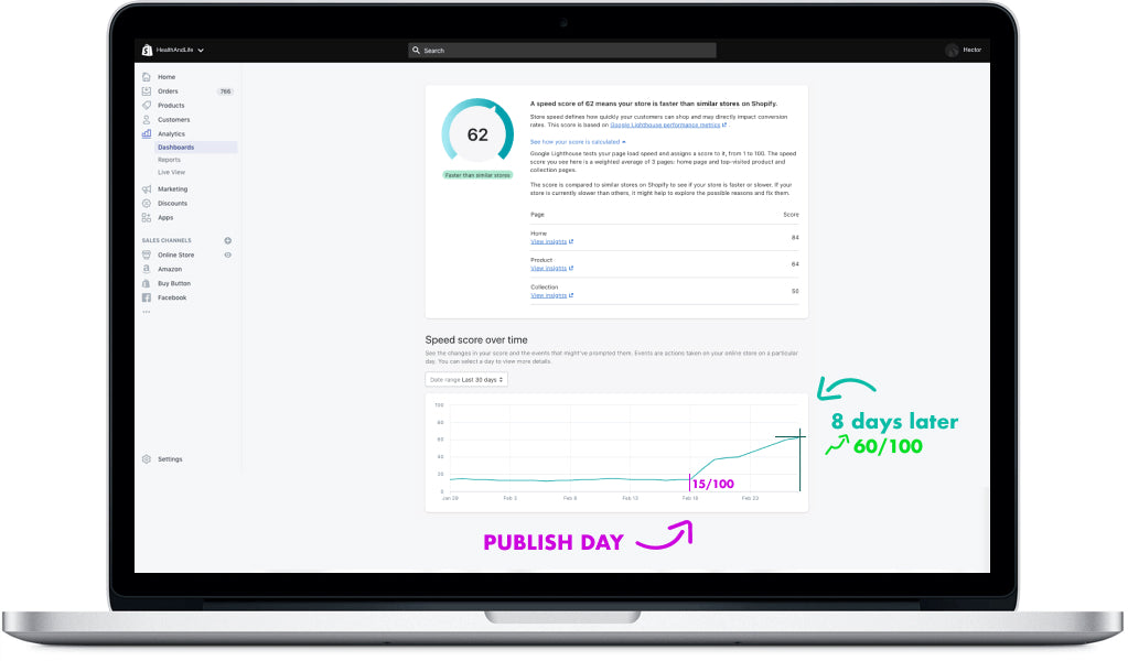 Shopify Speed Optimization Service - Conversion Increase